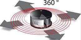 Ultrazvukový odpudzovač 360º